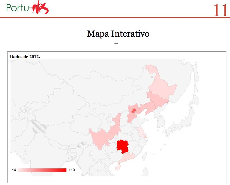Ensino de Português na China: dados estatísticos