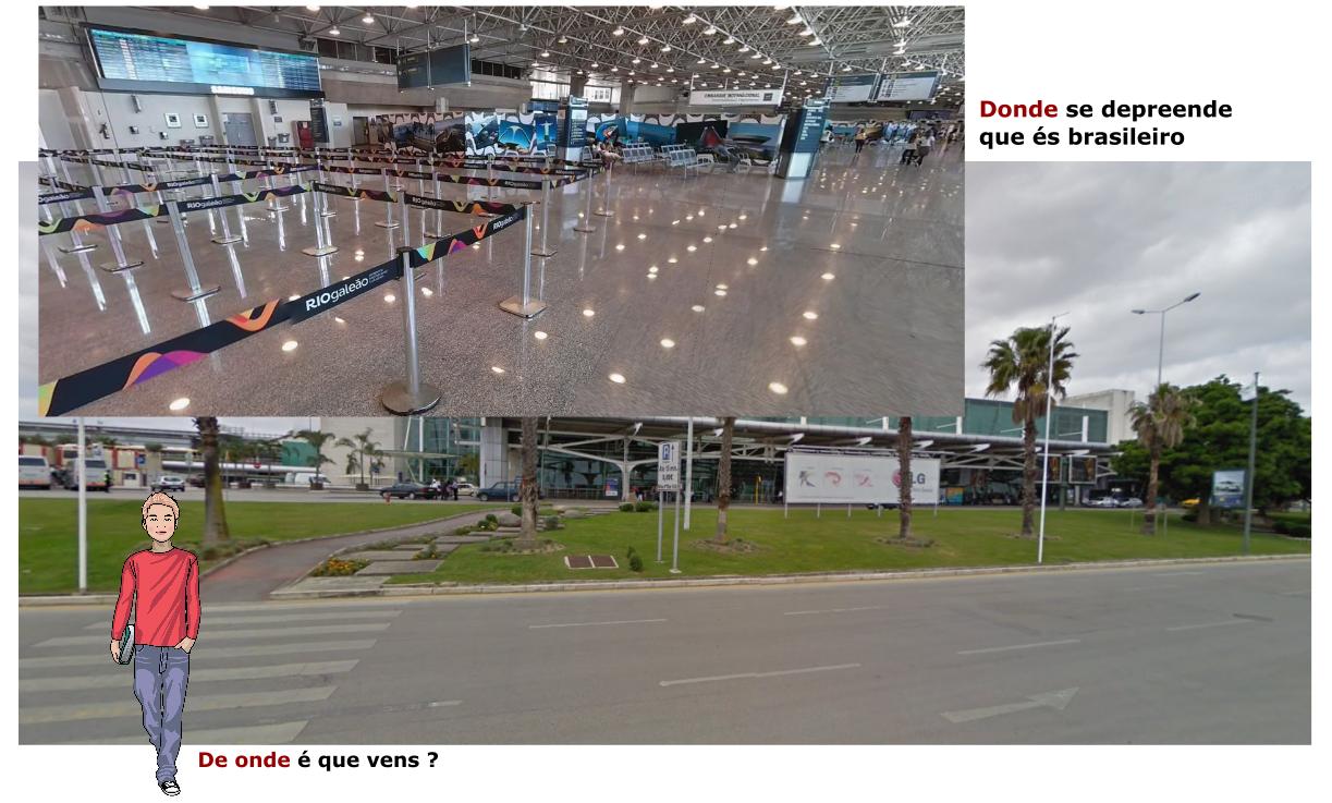 Aeroportos de Lisboa e do Rio de Janeiro