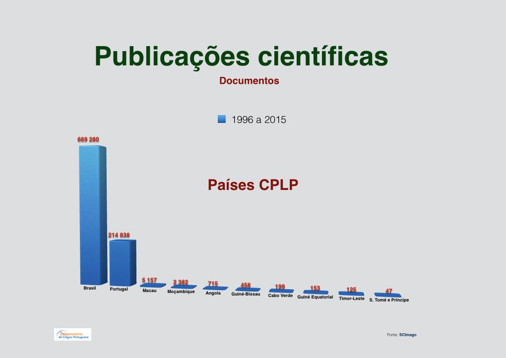 publicacoes-cientificas-cplp