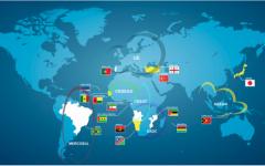 PIB per capita em países da CPLP