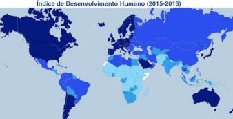 IDH 2015 - 2016