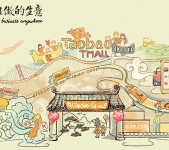 Sítio Web de Alibaba