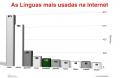 Linguas mais usadas na Internet
