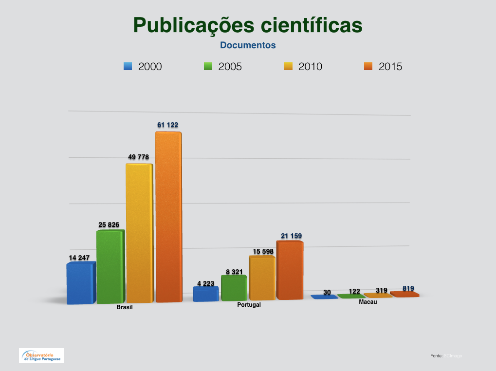 public-cientificas