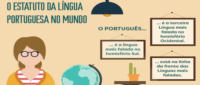 Estatuto da LP como língua de comunicação internacional