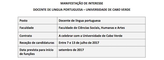 Candidaturas para docente de português na UNI Cabo Verde