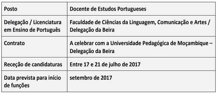 CANDIDATURAS PARA DOCENTE DE PORTUGUÊS Universidade Pedagógica de Moçambique